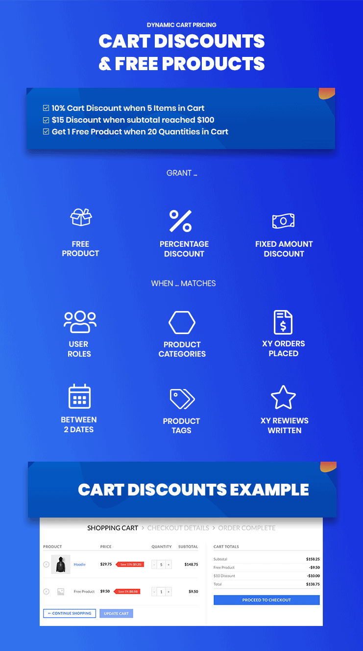 Cart Discounts & Free Products