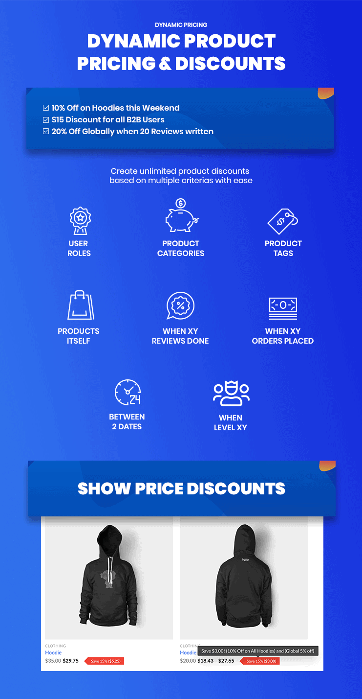 Dynamic Product Pricing & Discounts